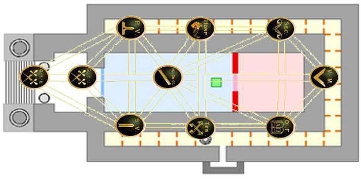Reglas generales de distribución de una Logia Simbólica