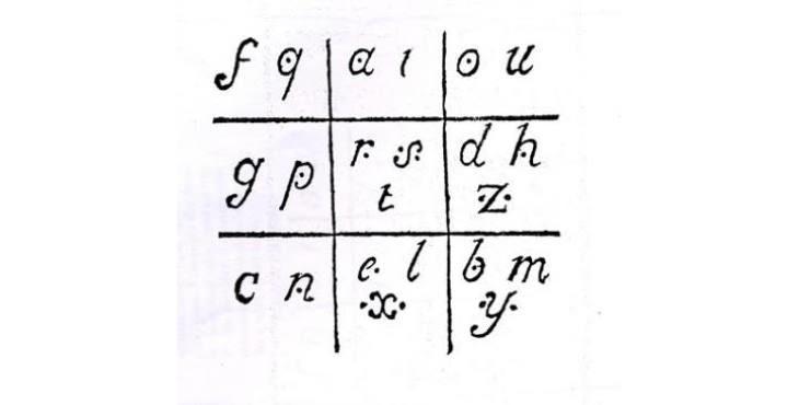 alfabeto-masonico-diario-masonico
