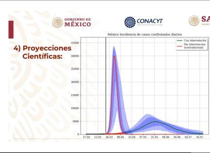 El actual presidente de la república, López Obrador, anuncia un millón de créditos adicionales para pequeños empresarios en México.